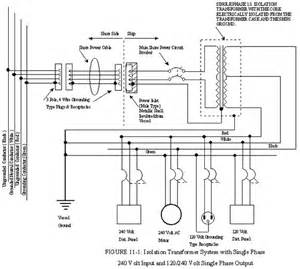 wiring a grounded receptacle wiring free engine image for user manual