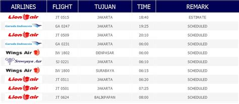 membuat web jadwal penerbangan jadwal penerbangan achmad yani bandar udara online