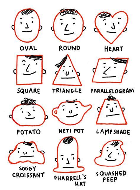 face shape calculator face shap calculator hairstylegalleries com