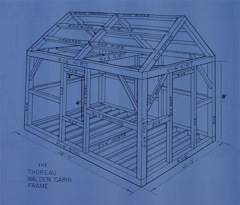 cabin blue prints extensions
