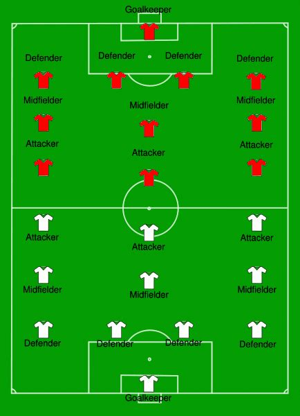 qml layout vs positioner soccer positions girls love soccer too