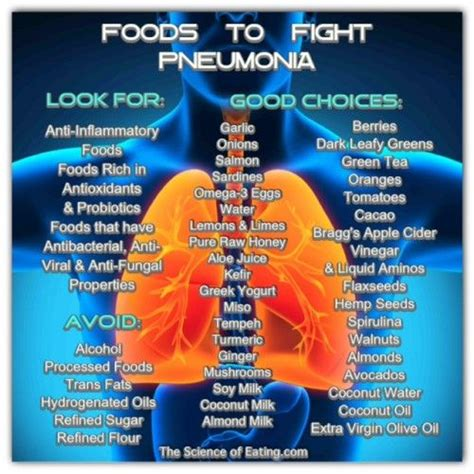 Can Detox Be Threatening by Foods To Fight Pneumonia Fitness Clean