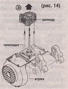 Инструкция по демонтаж сплит системы своими руками