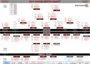 football depth chart template excel blank football depth chart template images