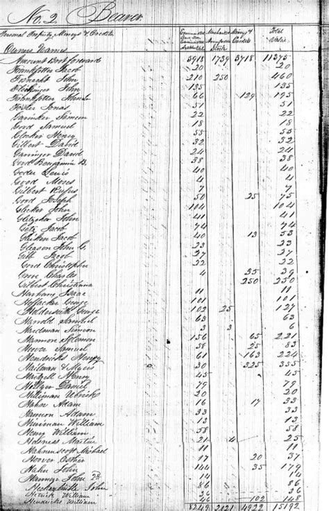 Columbiana County Records Benneville Benjamin Margaret Reed Marriage Family Genealogy 30 December 1839