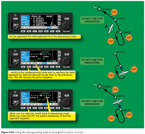 holding pattern course reversal preprogrammed course reversals