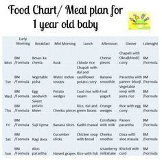 printable recipes for baby food food chart meal plan for 12 months 1 year old baby