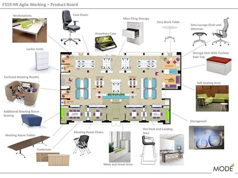 layout work space technology and the changing face of the office workspace