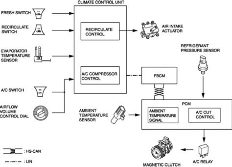 block diagram of air conditioning system 28 images