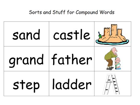 family of educators compound words
