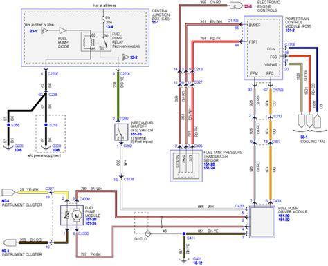 2006 ford f 150 fuel wiring wiring diagram manual