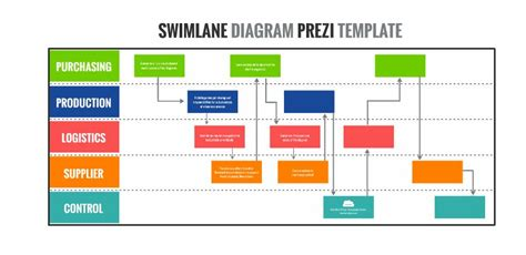 swimlane template powerpoint swim diagram ppt smartdraw diagrams