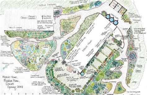 permaculture house design what is permaculture part 3 design permaculture magazine