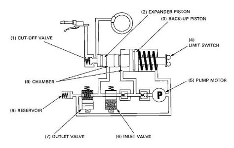 flow honda service wiring diagram st1100a 1995 27 wiring diagram images