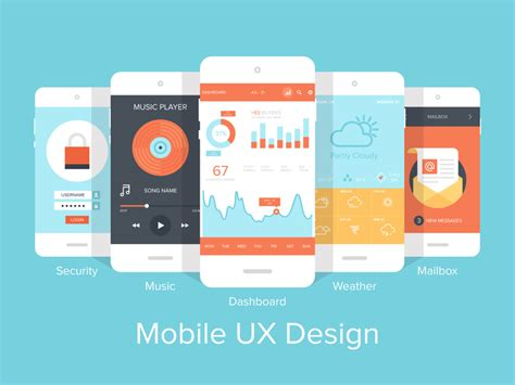 mobile design what impact does ux on mobile ecommerce sales