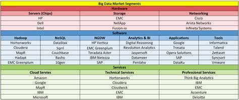 design criteria in big data big data manifesto hadoop business analytics and beyond