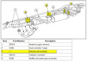 2003 ford f250 fuel to air ratio truck forum