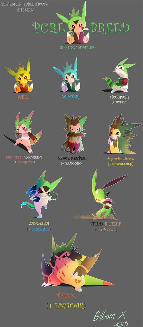 on meme variation meme chespin by billiam x on deviantart