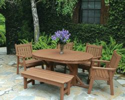 maintenance free outdoor furniture patio furniture