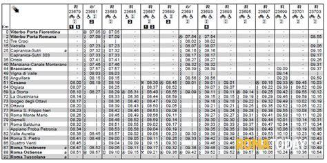 orari di roma treni fr3 roma viterbo nuovo orario da domenica 10 marzo 2013