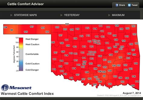 Comfort Weather by Heat And Cattle Comfort Weather And Agriculture A