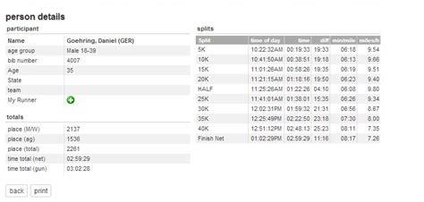 Britzer Garten Lauf Ergebnisse by Wettk 228 Mpfe Daniel Goehring 2014
