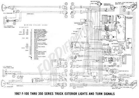 ford l8000 wiring diagram ford wiring diagram exles