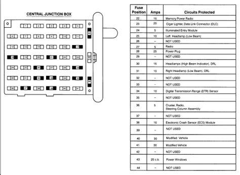 online service manuals 2011 ford e150 regenerative braking can you send me a diagram for a1999 e350 fuse panel