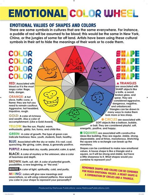 emotions color wheel emotional color wheel elements principles