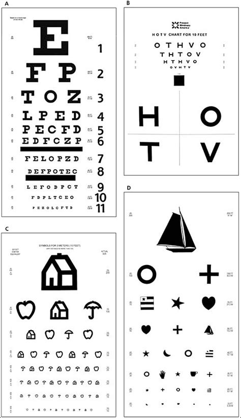 printable allen picture eye chart amblyopia american family physician
