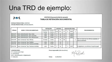 tabla de retencion 2016 el salvador tabla de retenciones calculo el salvador tabla de calculo