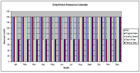 resource calendar template project management plan template free project plan