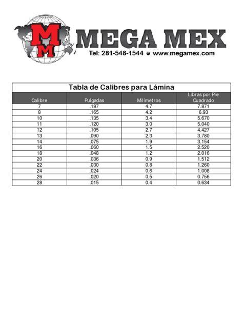 tabla calibres de lamina tabla de calibres para lamina pdf