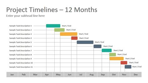 project timelines project timelines diagrams powerpoint presentation template
