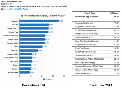 mobile phones ranking smartphone ranking list handyvergleich 2016