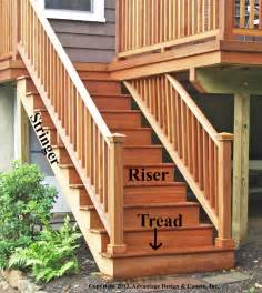 Wood Outdoor Stairs Design Exterior Interesting Wooden House Design And Decoration Using Spiral Wood Outdoor Staircase