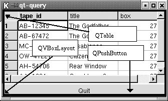 qt layout add line client 3 processing queries chapter 10 the