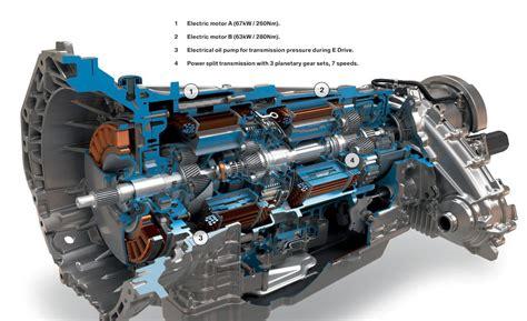 car gearbox diagram car and driver