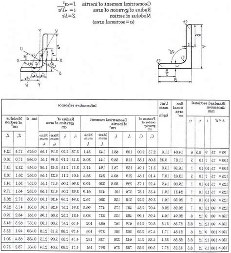 angle section dimensions jis g 3192 2000 standard sectional dimensions of unequal
