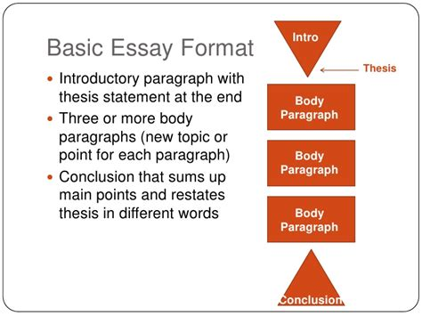 Does A Compare And Contrast Essay A Basic Structure by Writing A Basic Essay Template