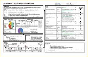 A3 report template expense report