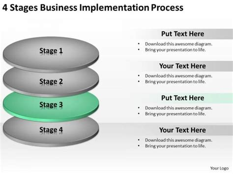 4 stages business implementation process plan powerpoint