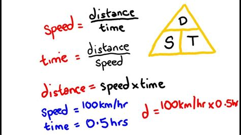 distance and time velocity speed distance and time math lesson