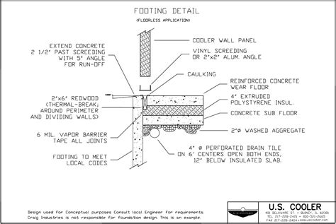 walk in freezer diagram walk get free image about wiring