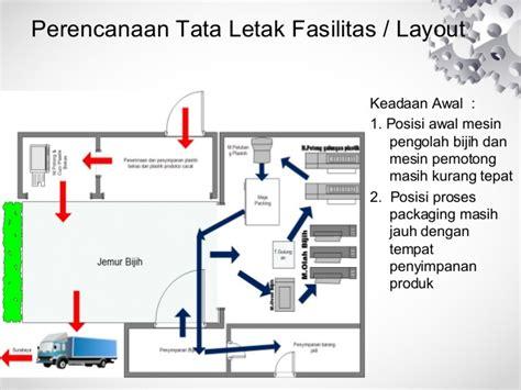 layout produksi analisa pabrik plastik hd putra berdasarkan standar industri