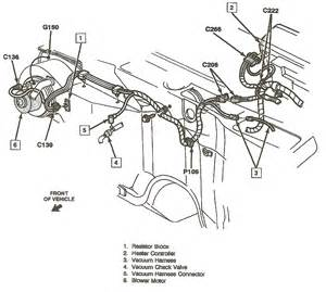 where is the blower motor resistor located on 2005 trailblazer where is the blower motor resistor located on a 93 jimmy