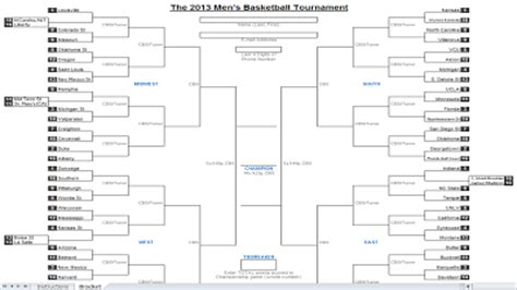 winner and loser bracket template the cyclone edition 2013 march madness bracket