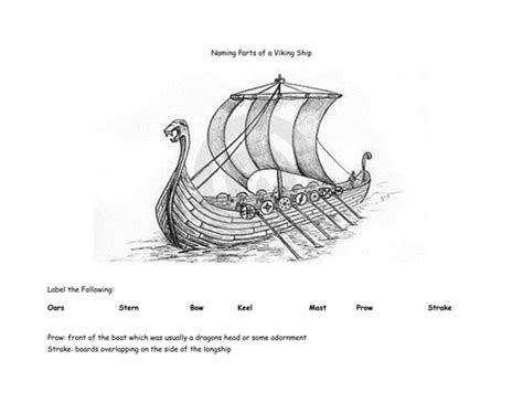 parts of a boat ks2 viking boats by lizbiz2 teaching resources tes