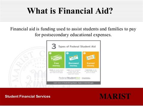 does financial aid cover room and board marist financial aid