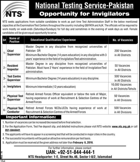 pattern paper nts 11000 nts 2016 jobs opportunities for invigilators in